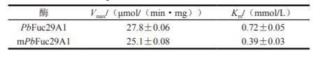 α-L-岩藻糖苷酶|北纳生物