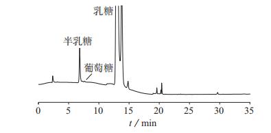 碱破坏试验样品色谱图|北纳生物
