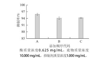 酶质量浓度|北纳生物