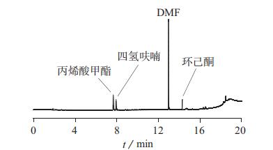 混合标准溶液色谱图 北纳生物