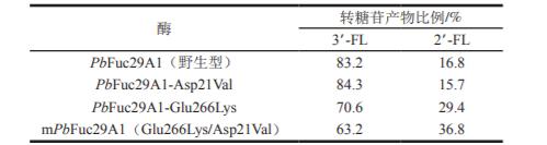 地杆菌α-L-岩藻糖苷酶|北纳生物