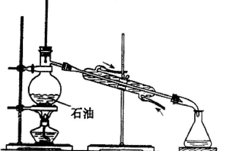 一文了解蒸馏法测定含水测量精准度-www.bnbio.com北纳生物