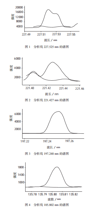 分析线|标物网
