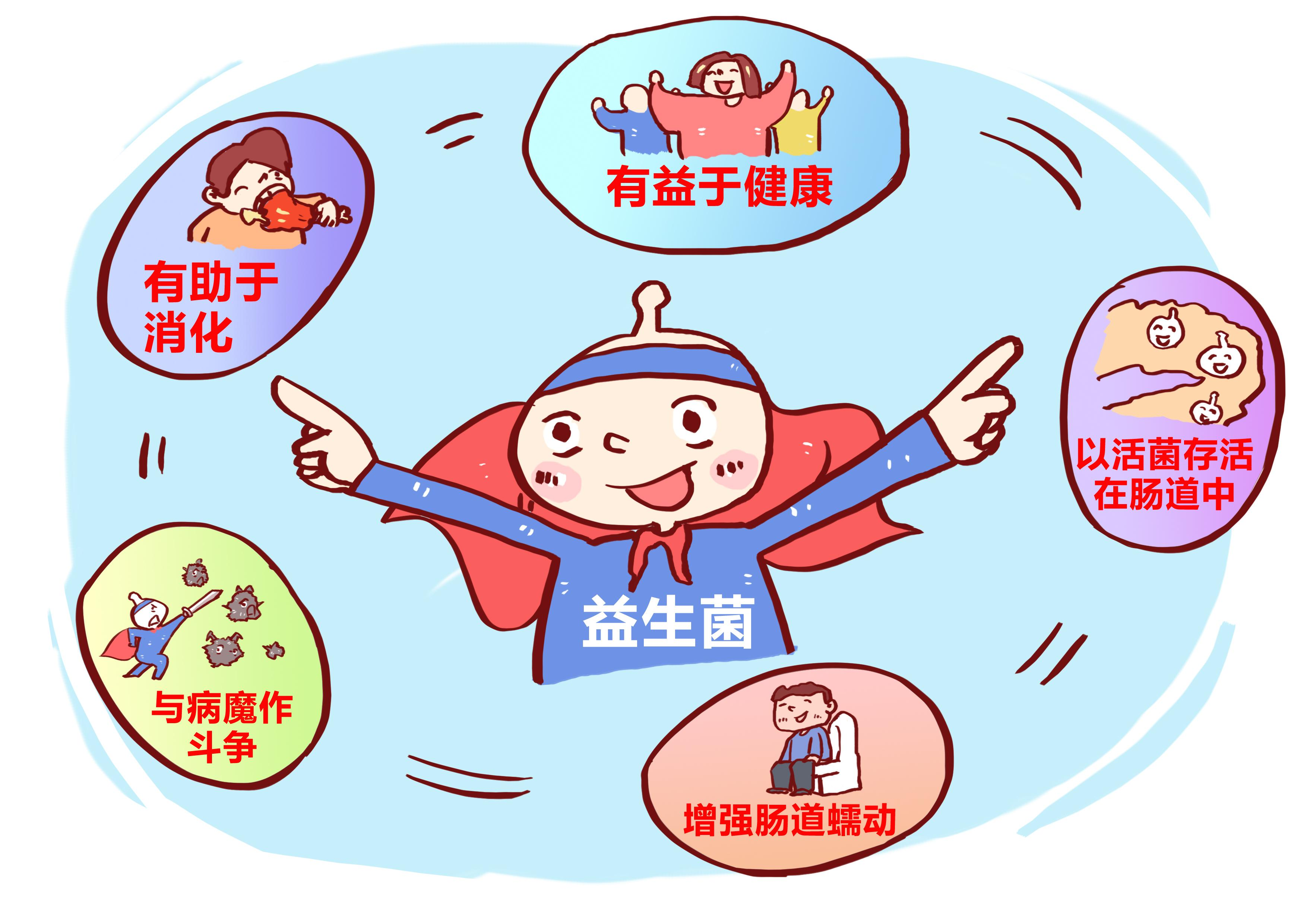 复合益生菌促进功能食品发展-www.bncc.org.cn北纳生物